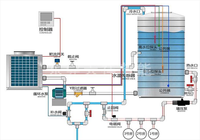 空气能热泵热水系统安装步骤